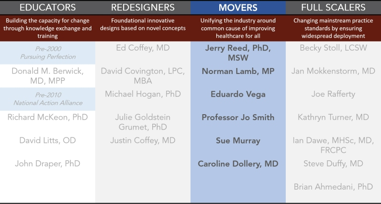 03 movers